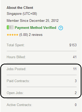 low paid workers hired on oDesk