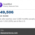 Quantcast - website visitors statistics
