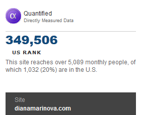 Want More Website Visitors Statistics? Get Quantcast verified!
